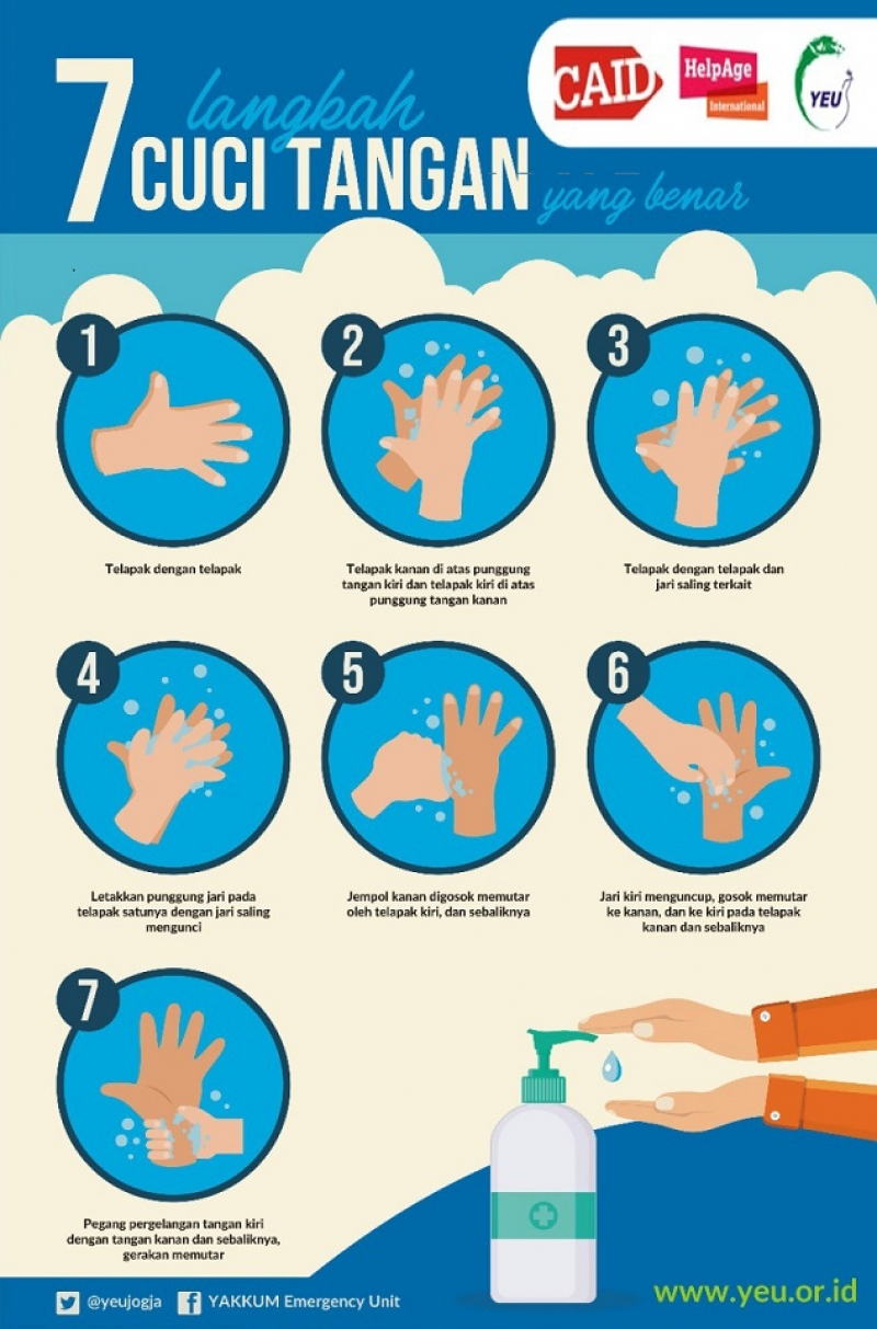 7 Langkah Cuci Tangan Pakai Sabun (CTPS)