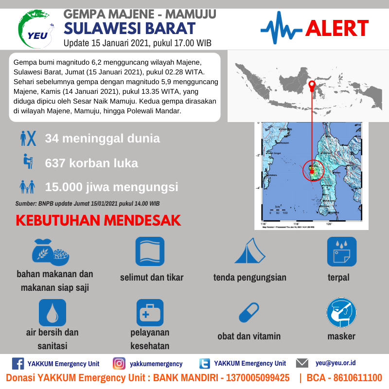 [ALERT] West Sulawesi Earthquake